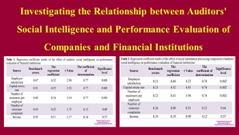 Investigating the Relationship between Auditors' Social Intelligence on Performance Evaluation of Companies and Financial Institutions