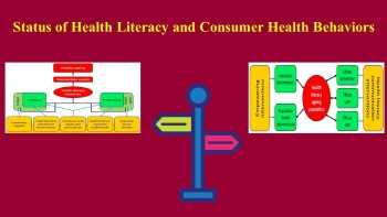 Assessing the status of health literacy with consumer health behaviors: A study with a content analysis approach